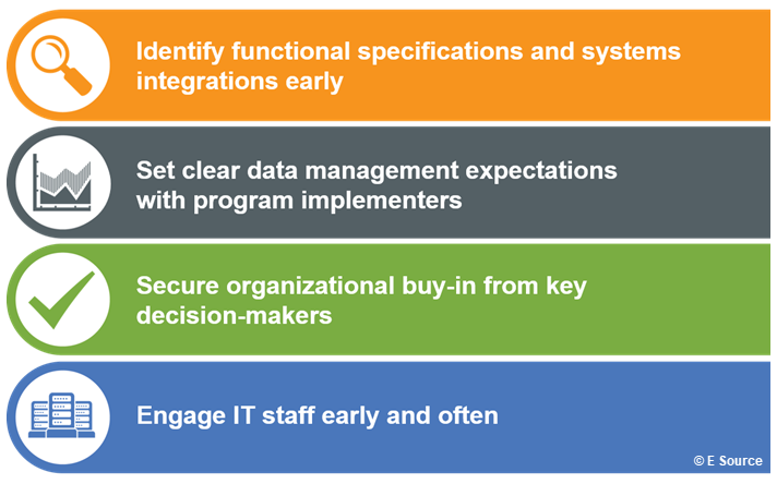 Illustration listing the four best practices in choosing a DSM tracking system:Identifying functional specifications and systems integrations early; Setting clear data management expectations with program implementers; Securing organizational buy-in from key decision-makers; Engaging IT staff early and often.