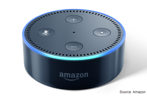 Image of the Amazon Echo Dot