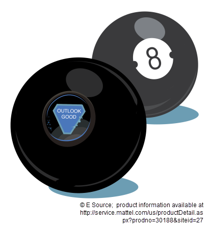 Graphic showing a Magic 8 Ball predicting: