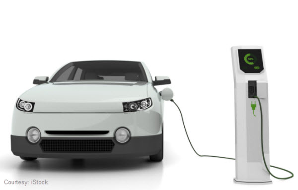 Stock photo of an electric vehicle plugged into a charging station