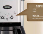Touchstone Energy Cooperatives Crowd Pleaser Ad: Value of Coffee Thumbnail