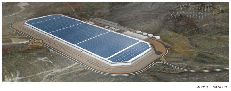 This image is an artist's rendering of Tesla's Gigafactory.