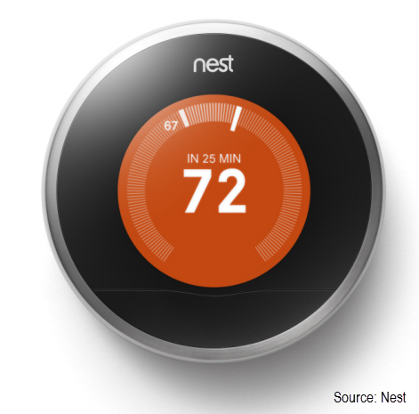 Image of the Nest thermostat face, showing 72 degrees