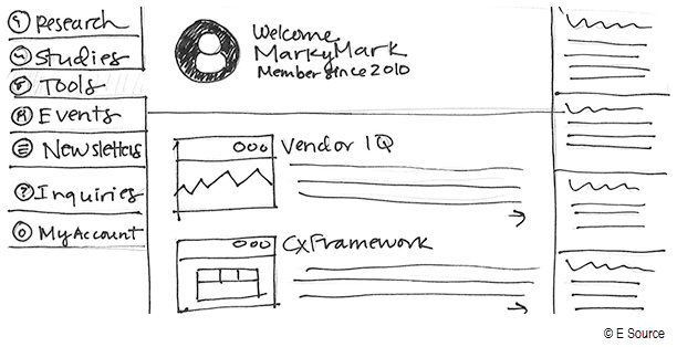 A hand-drawn mockup of the new member portal