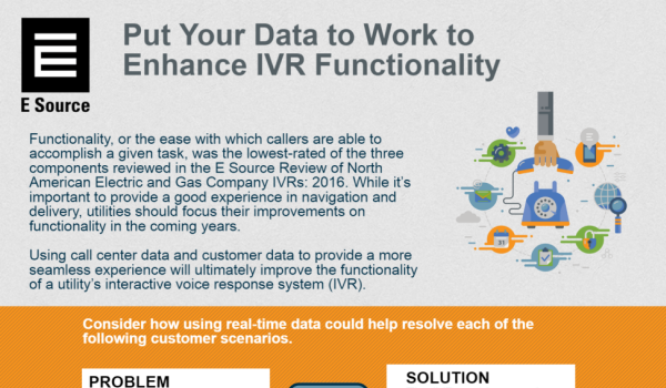 This is a thumbnail of an E Source infographic about IVR functionality