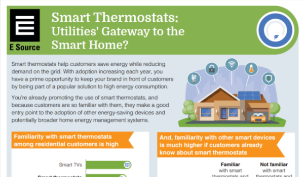This is a thumbnail of the Residential Utility Customer Survey 2016 infographic