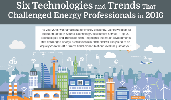 This is a thumbnail of a sample TAS ebook on top trends and technologies