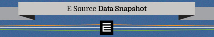 Banner used for E Source Market Research Data Snapshots