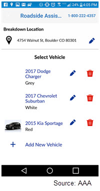 Screenshot of the AAA app screen where customers choose their vehicle type