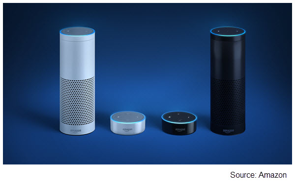 Photo of Amazon Echo Plus and Echo Dot smart speakers