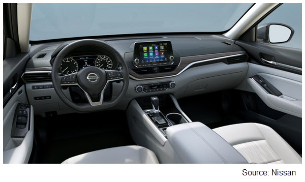 Photo of 2019 Nissan Altima interior